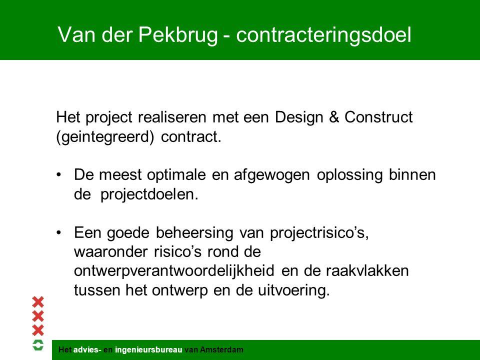 Van der Pekbrug - contracteringsdoel
