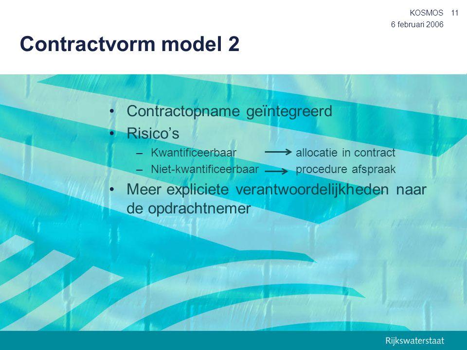 Contractvorm model 2 Contractopname geïntegreerd Risico's