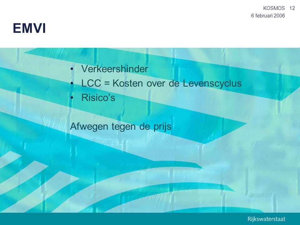 EMVI Verkeershinder LCC = Kosten over de Levenscyclus Risico's