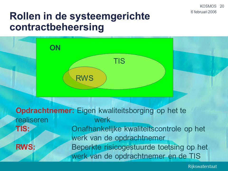 Rollen in de systeemgerichte contractbeheersing