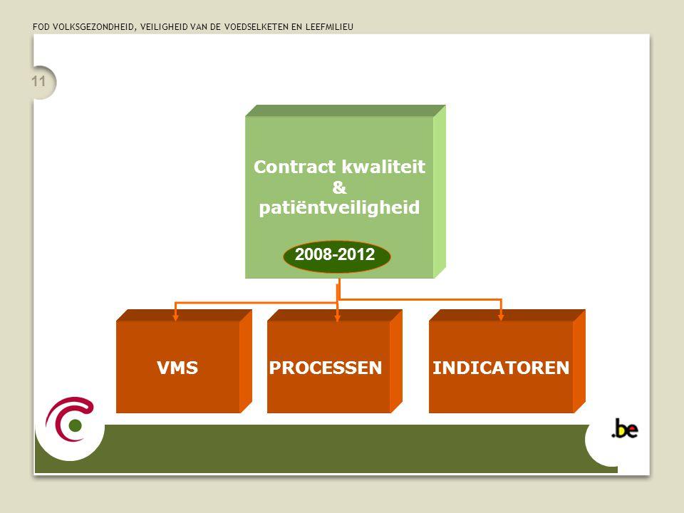 Contract kwaliteit & patiëntveiligheid 2008-2012 VMS PROCESSEN INDICATOREN
