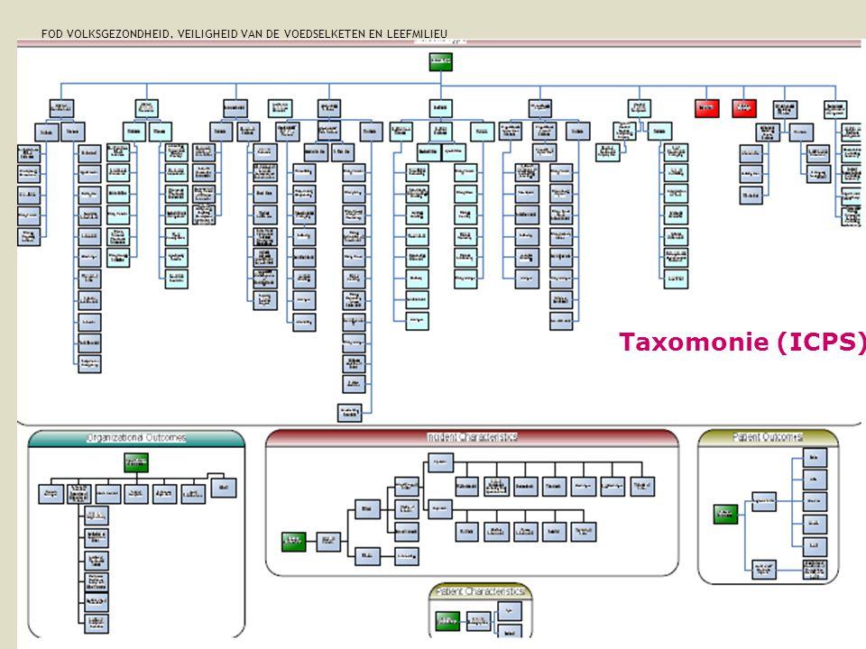 Taxomonie (ICPS)