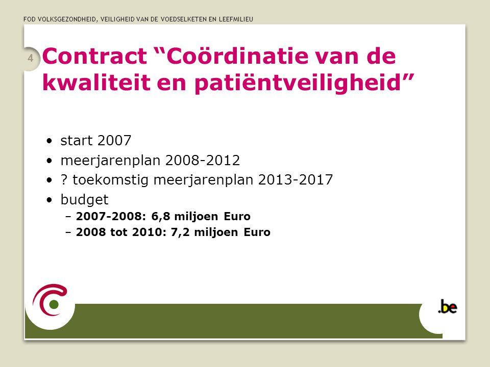 Contract Coördinatie van de kwaliteit en patiëntveiligheid