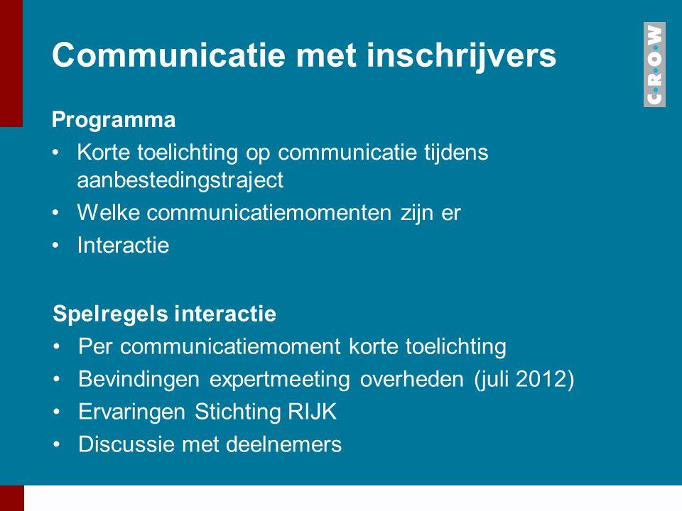 Communicatie met inschrijvers