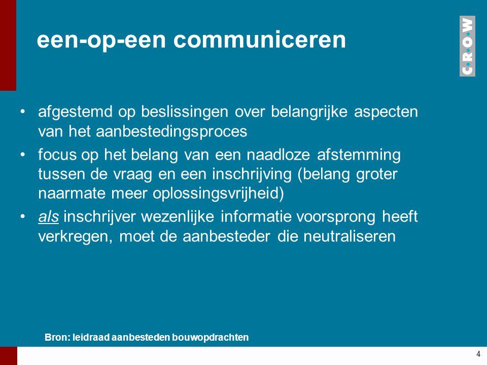 een-op-een communiceren