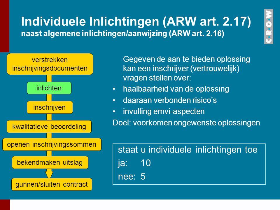 Individuele Inlichtingen (ARW art. 2