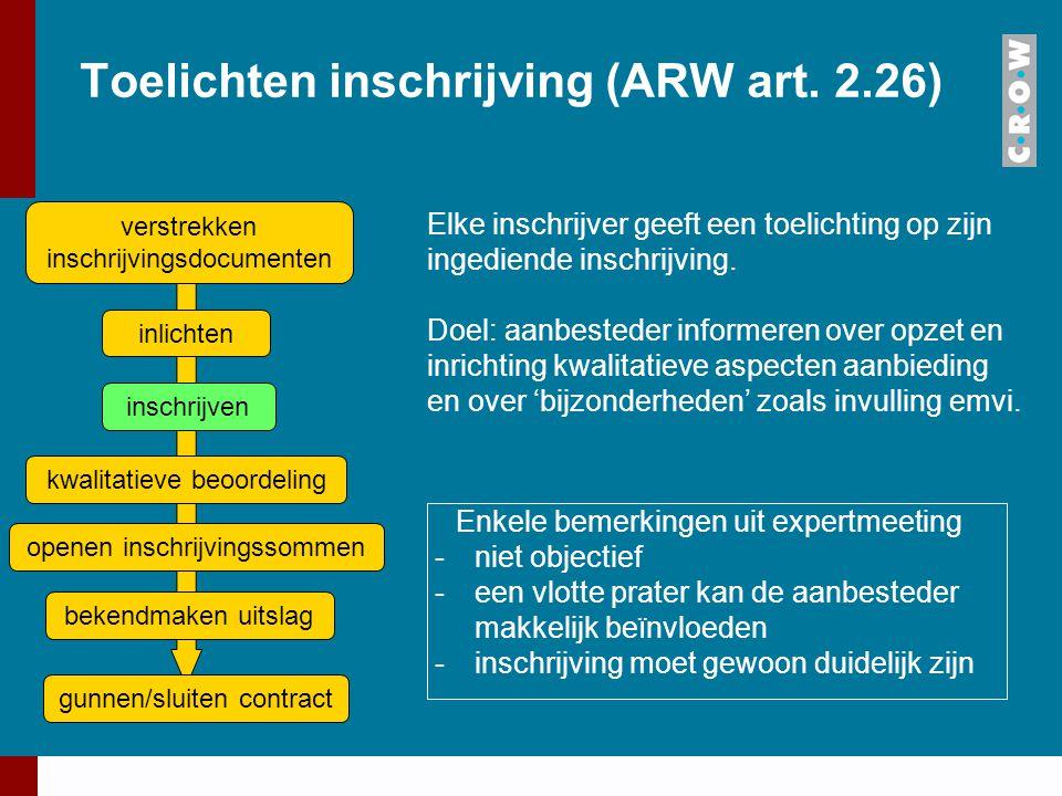 Toelichten inschrijving (ARW art. 2.26)