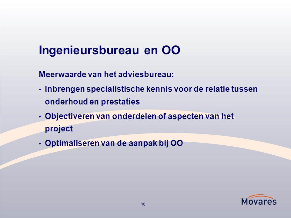 Ingenieursbureau en OO