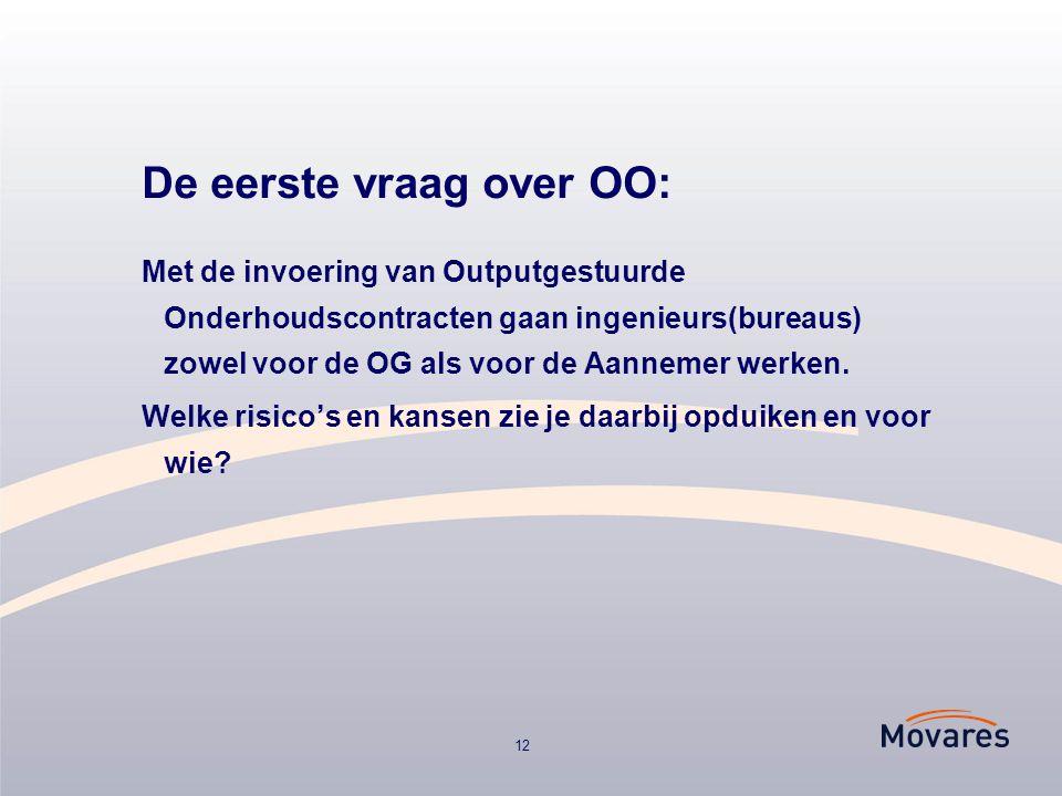 De eerste vraag over OO: