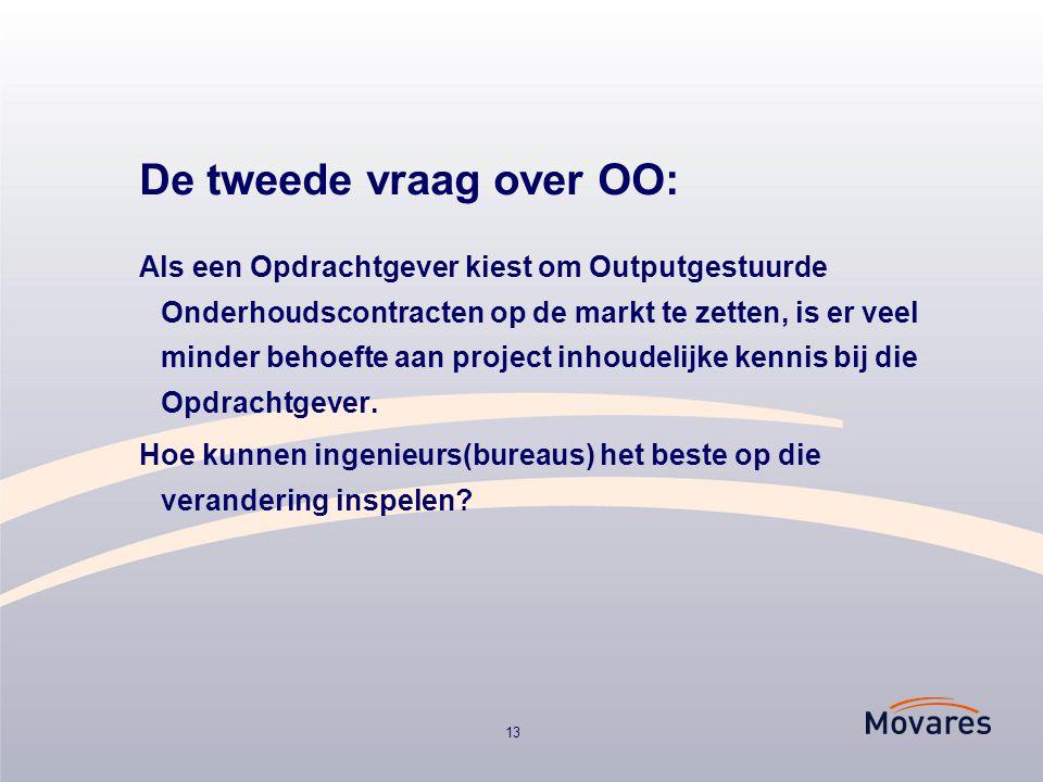 De tweede vraag over OO: