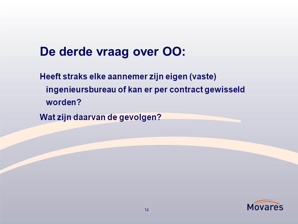 De derde vraag over OO: Heeft straks elke aannemer zijn eigen (vaste) ingenieursbureau of kan er per contract gewisseld worden