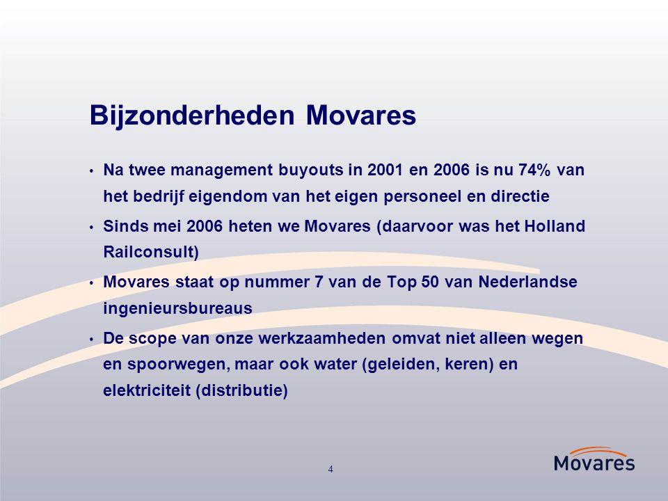 Bijzonderheden Movares