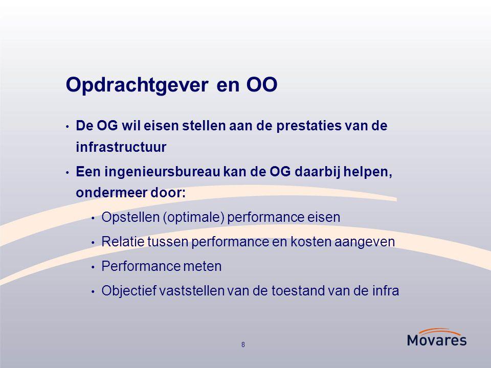 Opdrachtgever en OO De OG wil eisen stellen aan de prestaties van de infrastructuur. Een ingenieursbureau kan de OG daarbij helpen, ondermeer door: