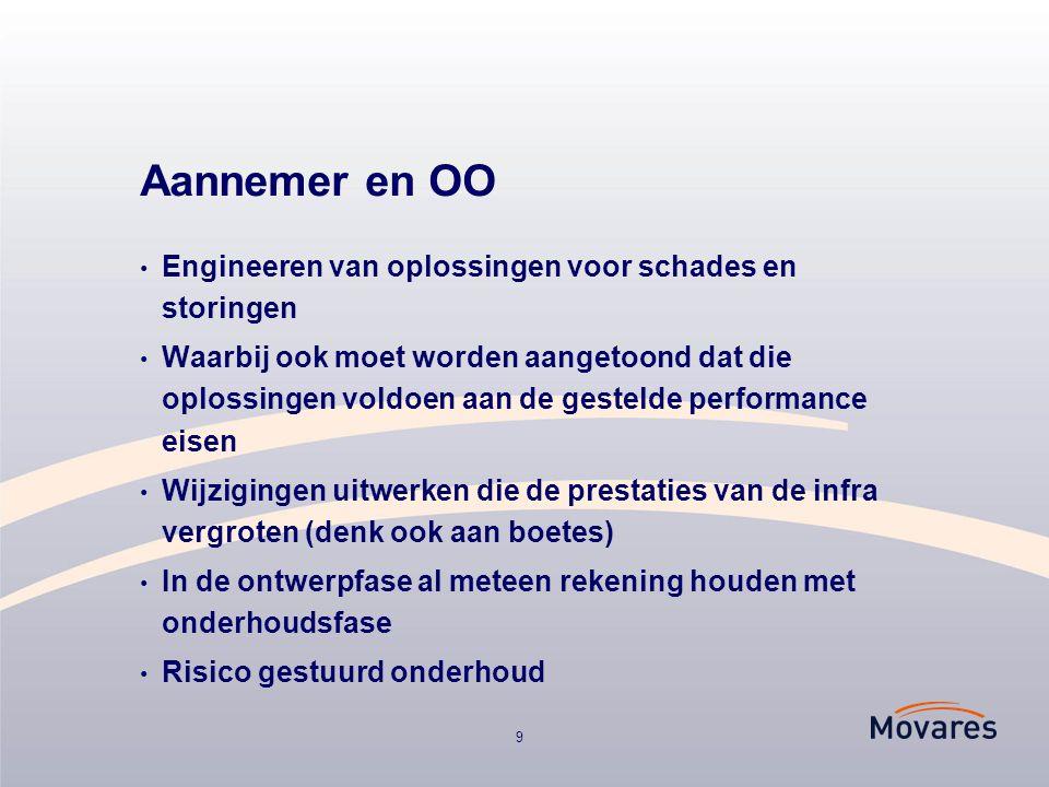 Aannemer en OO Engineeren van oplossingen voor schades en storingen