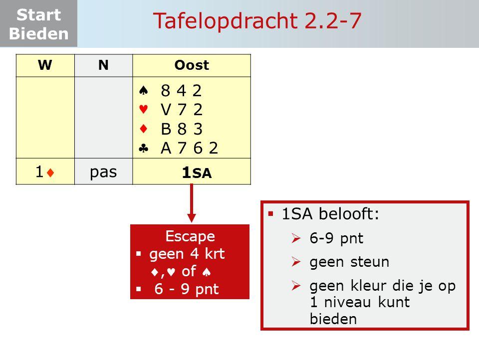 Tafelopdracht 2.2-7     1 pas 8 4 2 V 7 2 B 8 3 A 7 6 2 1SA