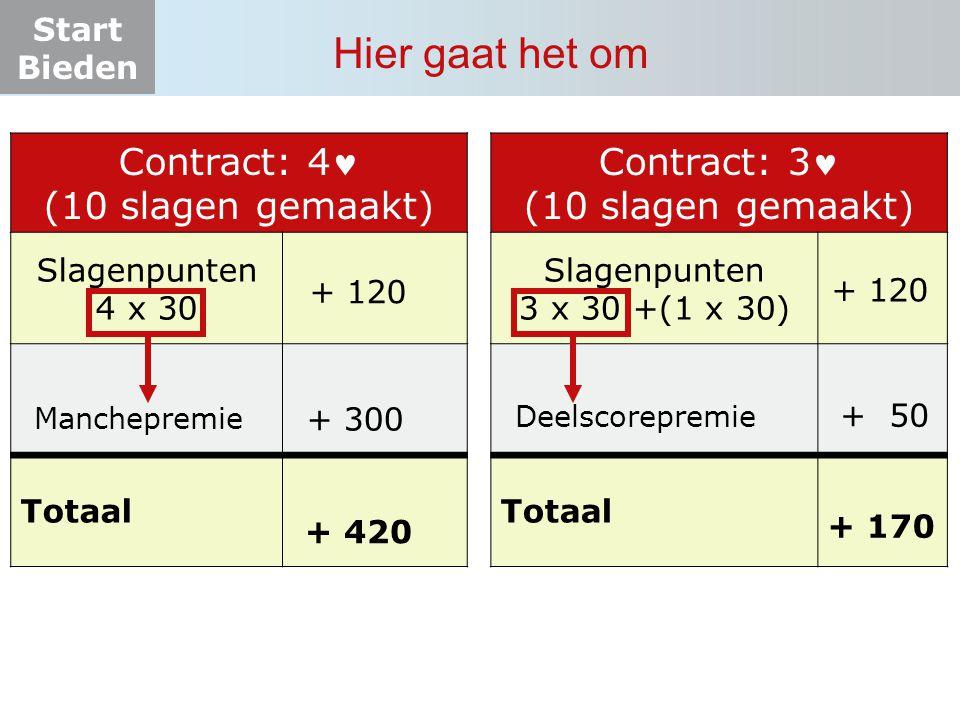 Hier gaat het om Contract: 4 (10 slagen gemaakt) Contract: 3