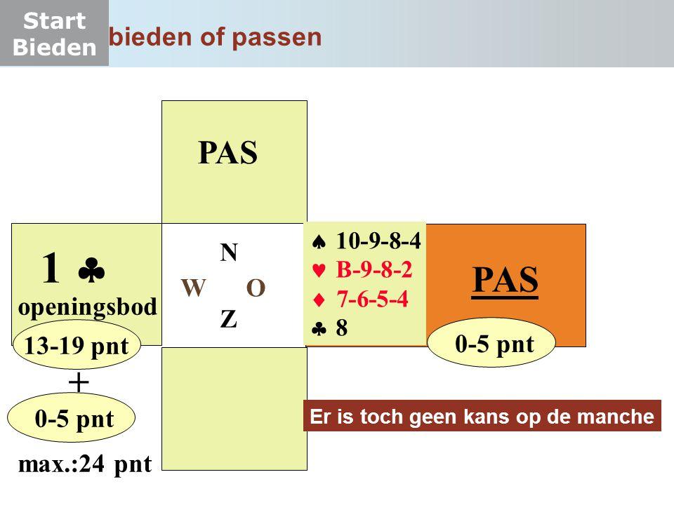 1 PAS + PAS bieden of passen N Z W O openingsbod 13-19 pnt 0-5 pnt