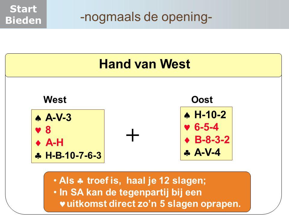 -nogmaals de opening- Hand van West H-10-2 A-V-3 6-5-4 8