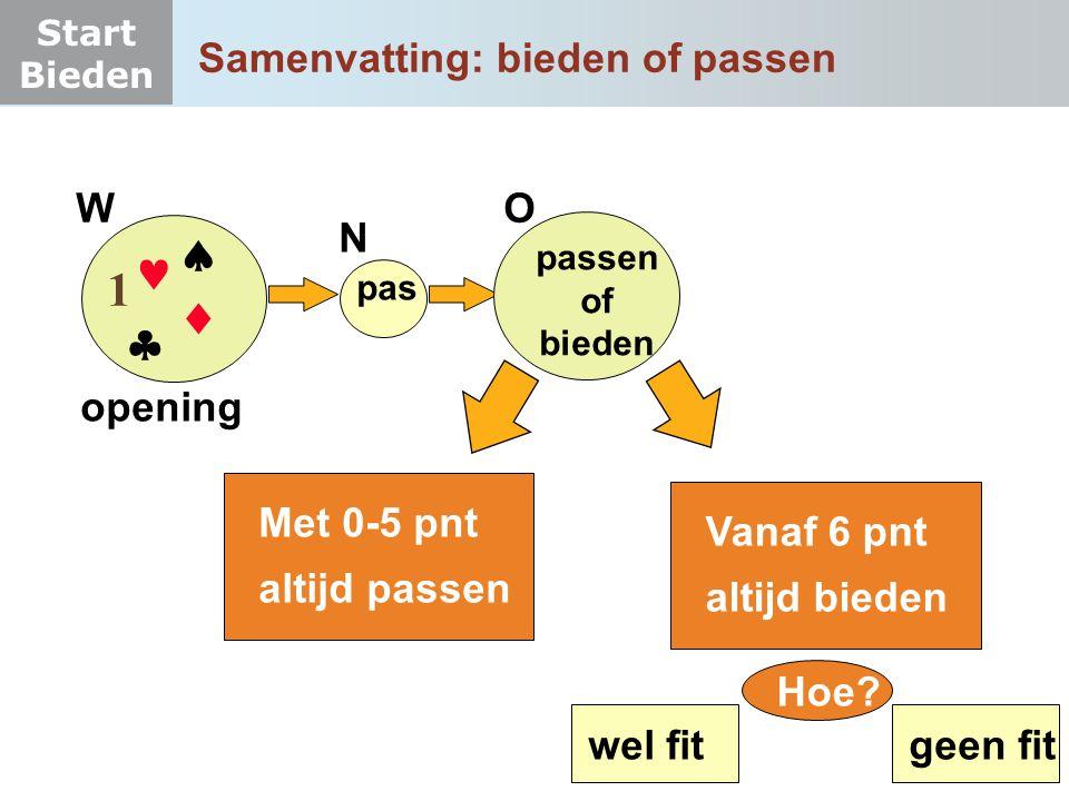     1 Samenvatting: bieden of passen W O N opening Met 0-5 pnt