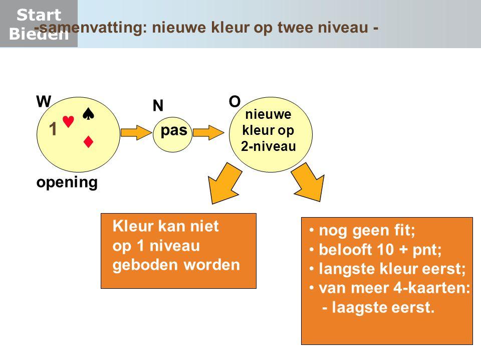    1 -samenvatting: nieuwe kleur op twee niveau - W O N pas opening