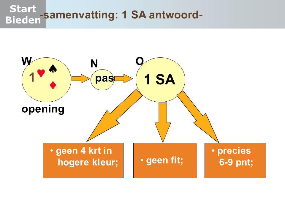   1 SA  1 -samenvatting: 1 SA antwoord- W O N pas opening