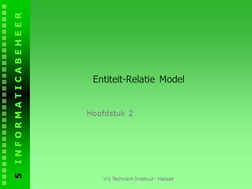 Entiteit-Relatie Model