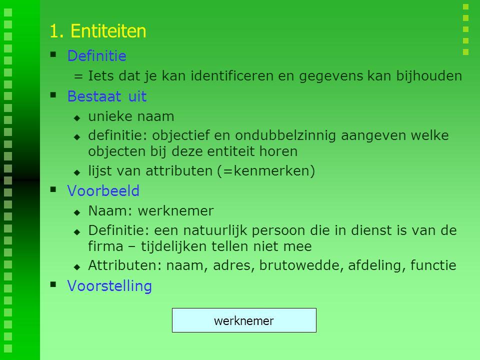 1. Entiteiten Definitie Bestaat uit Voorbeeld Voorstelling