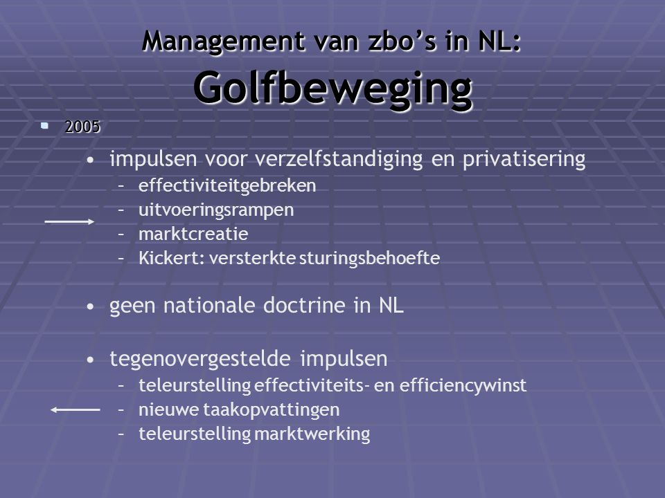 Management van zbo's in NL: Golfbeweging