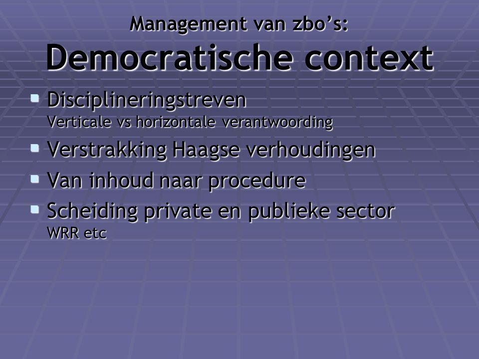 Management van zbo's: Democratische context