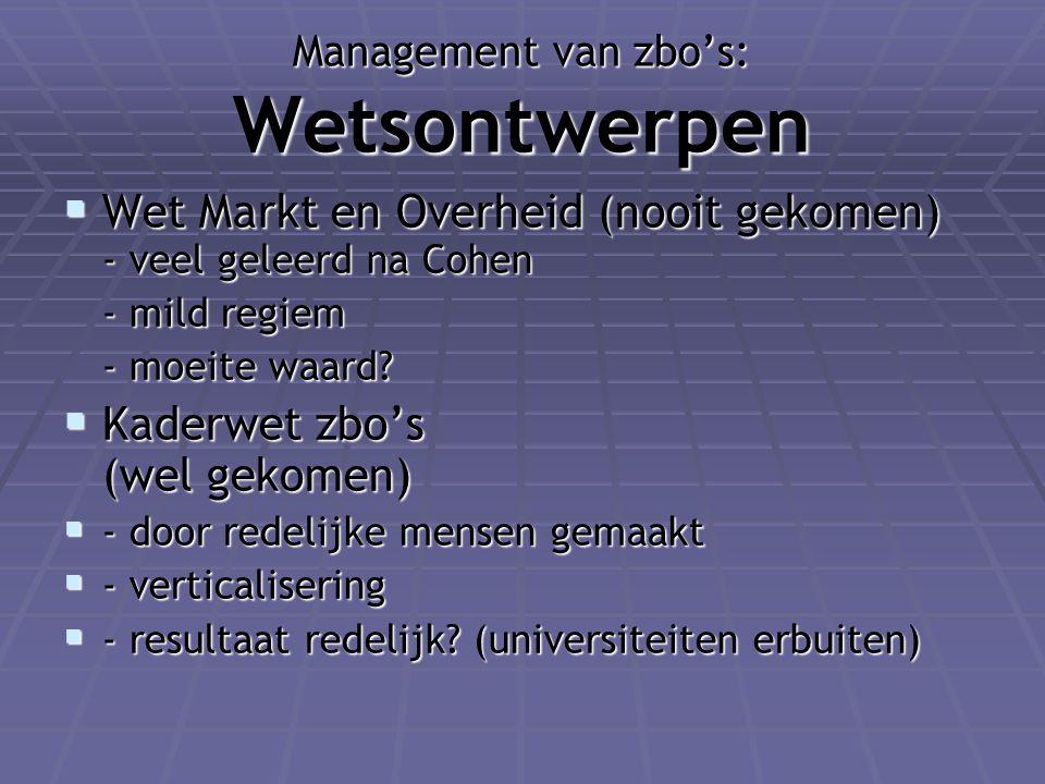 Management van zbo's: Wetsontwerpen