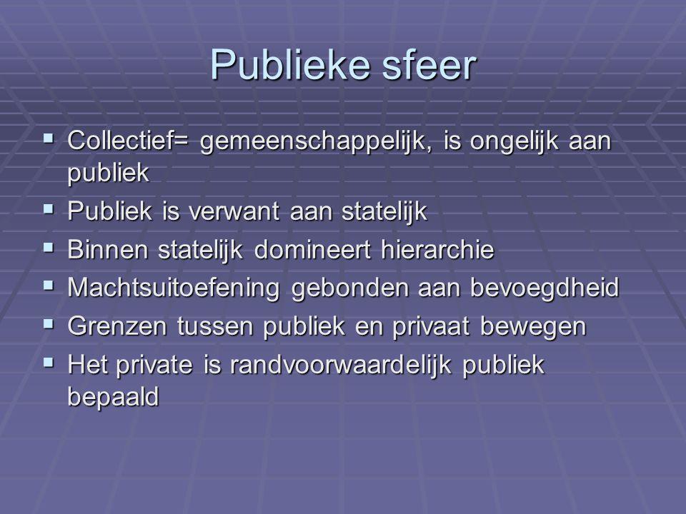 Publieke sfeer Collectief= gemeenschappelijk, is ongelijk aan publiek