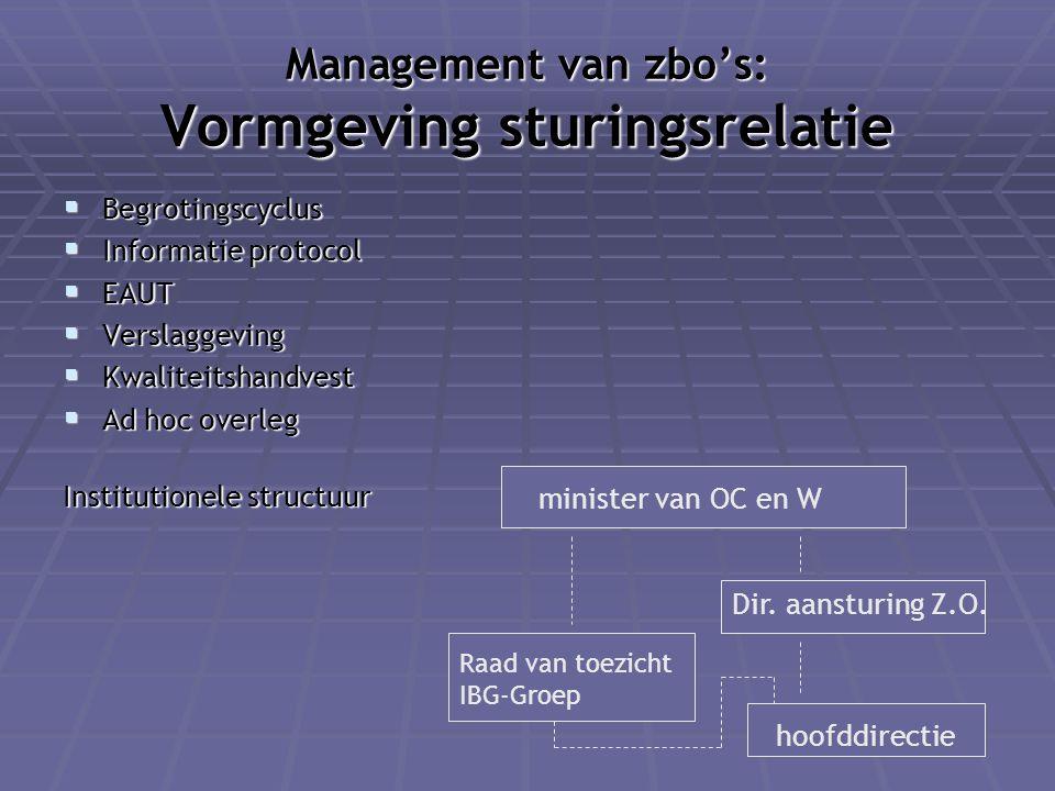 Management van zbo's: Vormgeving sturingsrelatie