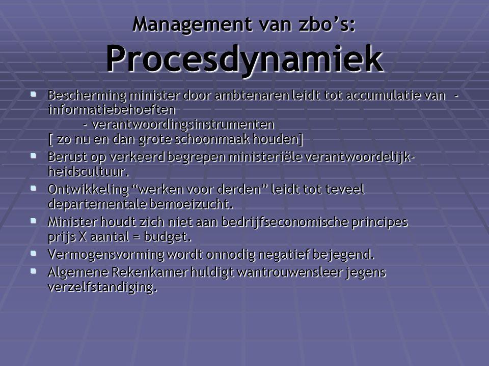 Management van zbo's: Procesdynamiek