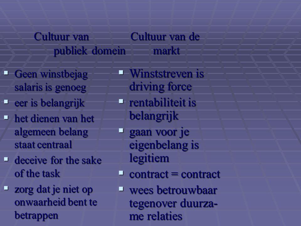 Cultuur van Cultuur van de publiek domein markt