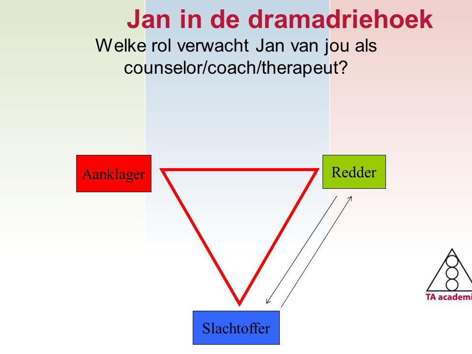 Jan in de dramadriehoek Welke rol verwacht Jan van jou als counselor/coach/therapeut