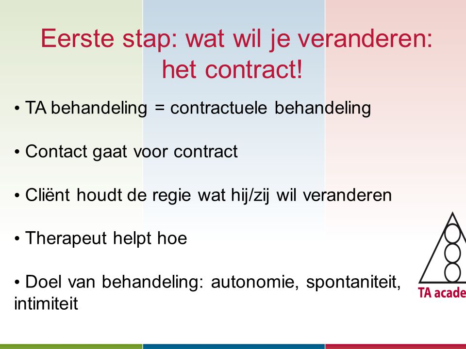 Eerste stap: wat wil je veranderen: het contract!