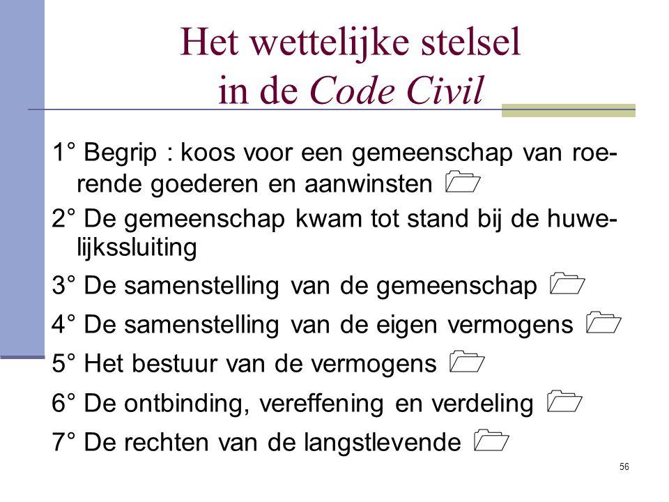 Het wettelijke stelsel in de Code Civil
