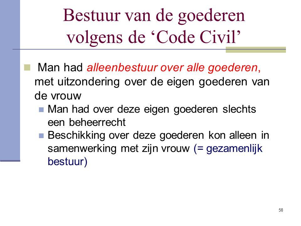 Bestuur van de goederen volgens de 'Code Civil'