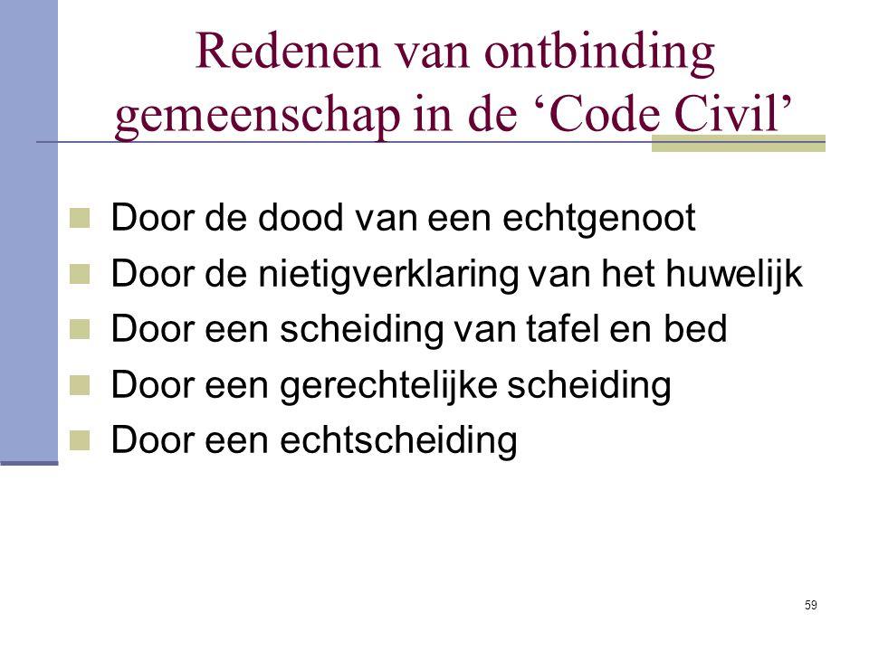 Redenen van ontbinding gemeenschap in de 'Code Civil'