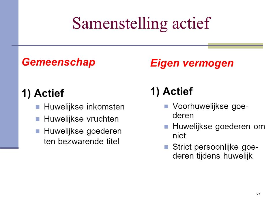 Samenstelling actief Gemeenschap Eigen vermogen 1) Actief 1) Actief