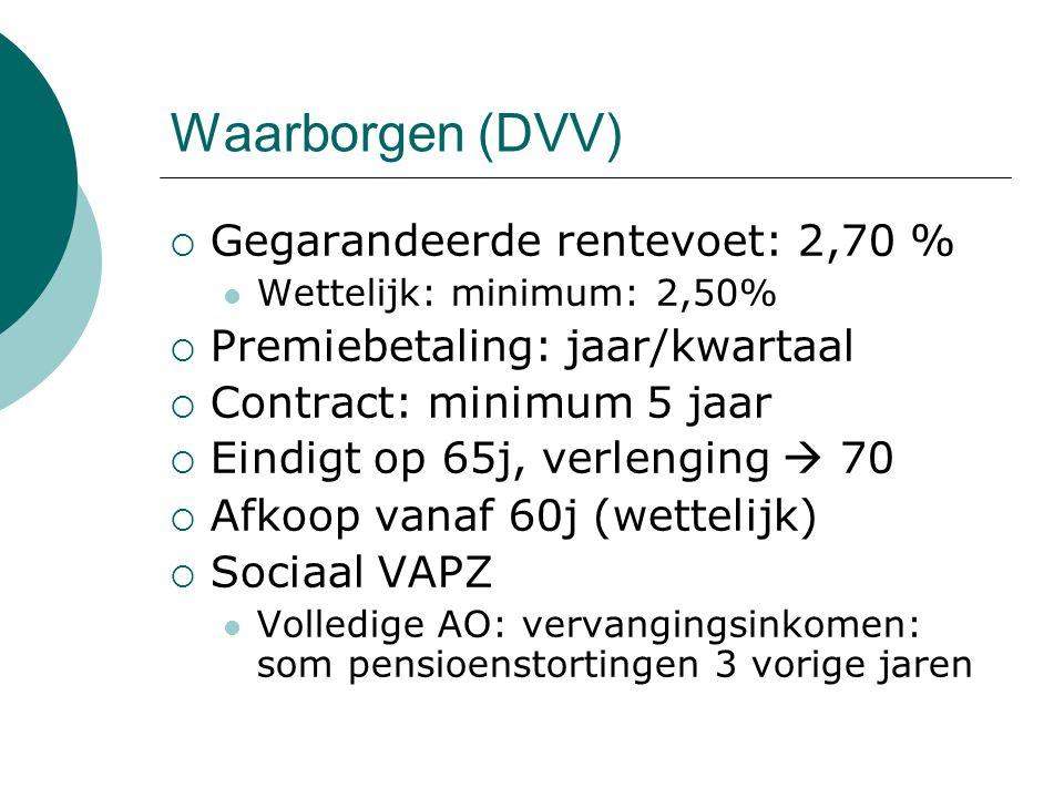 Waarborgen (DVV) Gegarandeerde rentevoet: 2,70 %