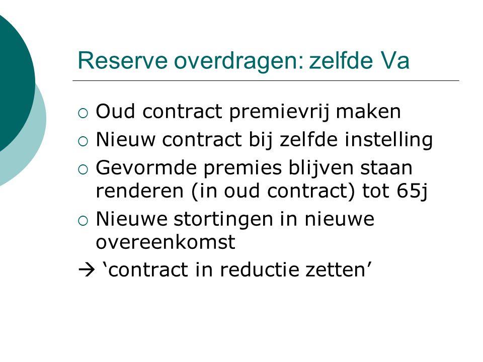 Reserve overdragen: zelfde Va