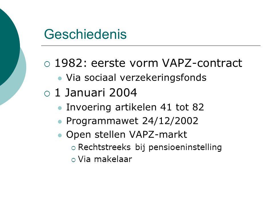 Geschiedenis 1982: eerste vorm VAPZ-contract 1 Januari 2004