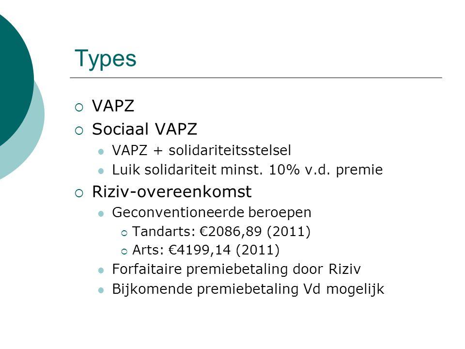 Types VAPZ Sociaal VAPZ Riziv-overeenkomst VAPZ + solidariteitsstelsel