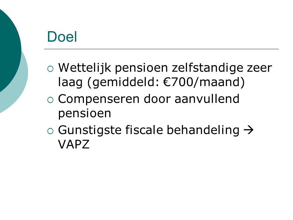 Doel Wettelijk pensioen zelfstandige zeer laag (gemiddeld: €700/maand)