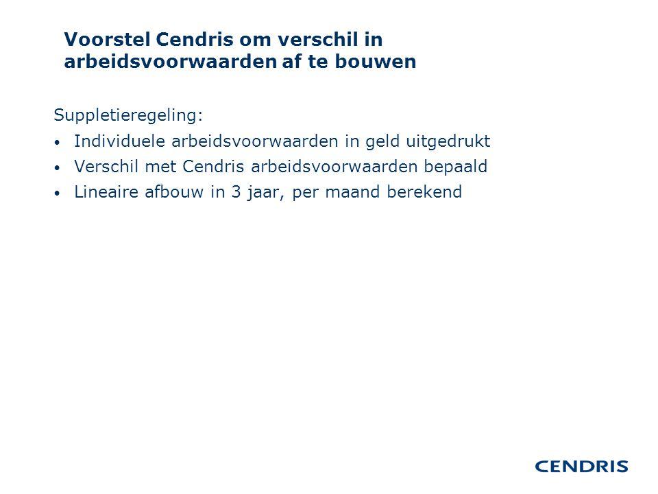 Voorstel Cendris om verschil in arbeidsvoorwaarden af te bouwen