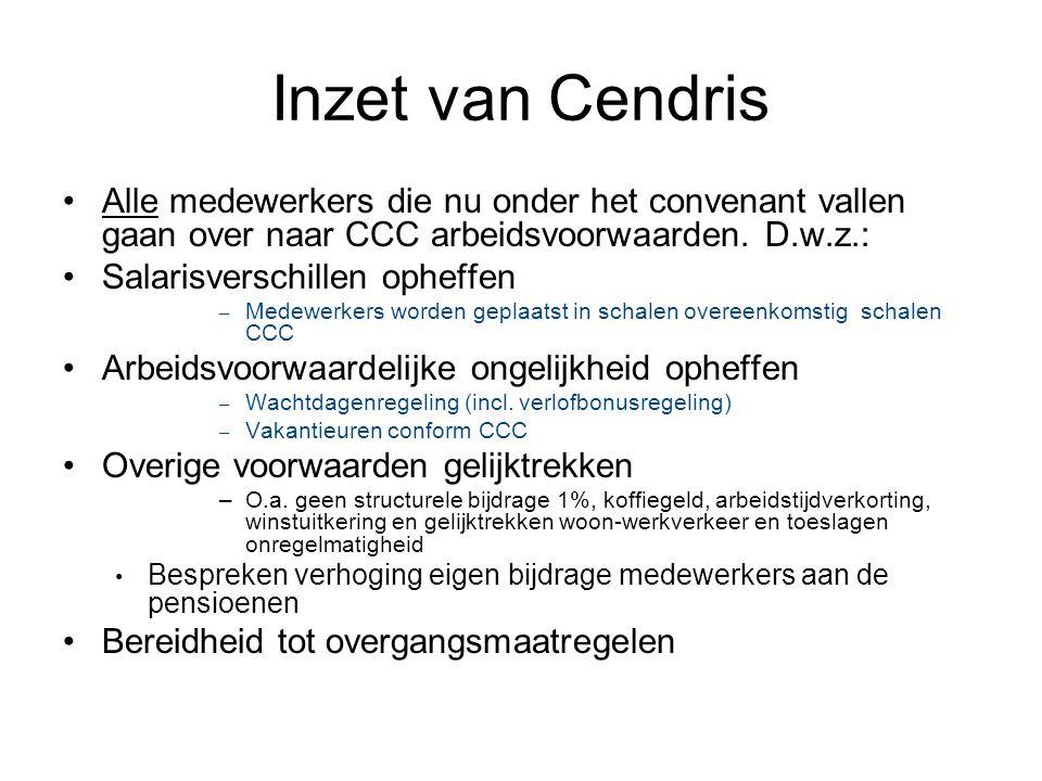Inzet van Cendris Alle medewerkers die nu onder het convenant vallen gaan over naar CCC arbeidsvoorwaarden. D.w.z.: