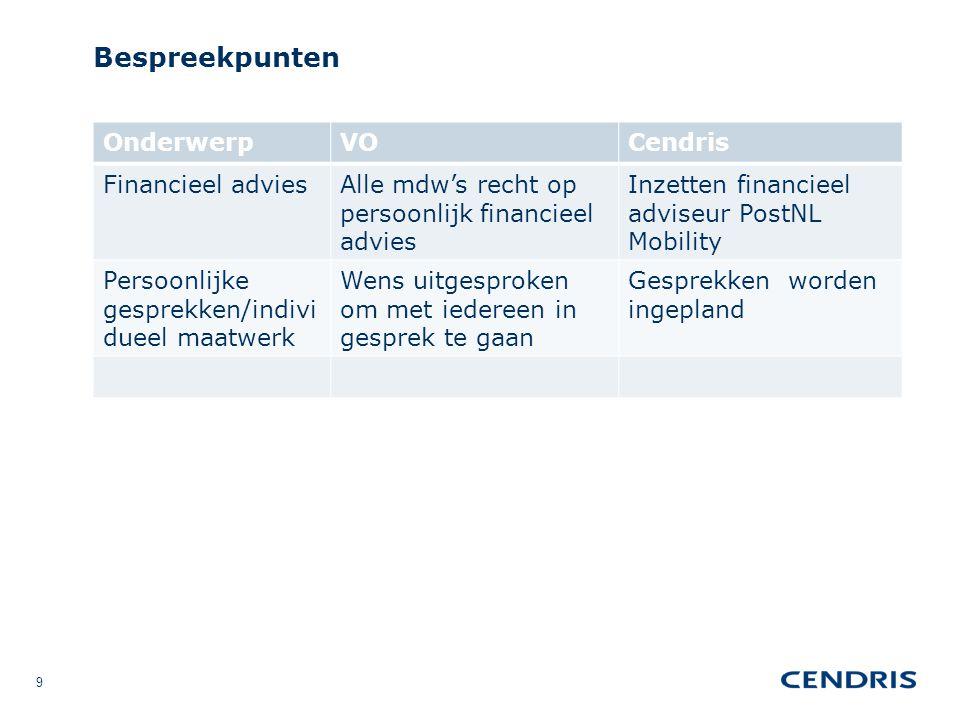 Bespreekpunten Onderwerp VO Cendris Financieel advies