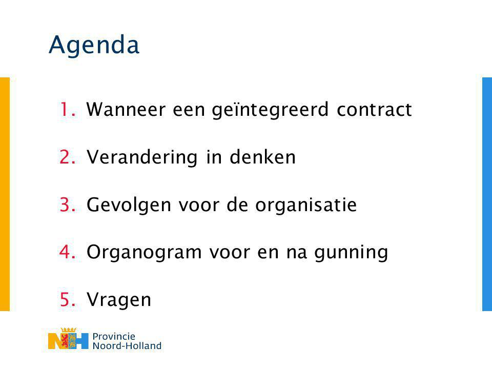 Agenda Wanneer een geïntegreerd contract Verandering in denken