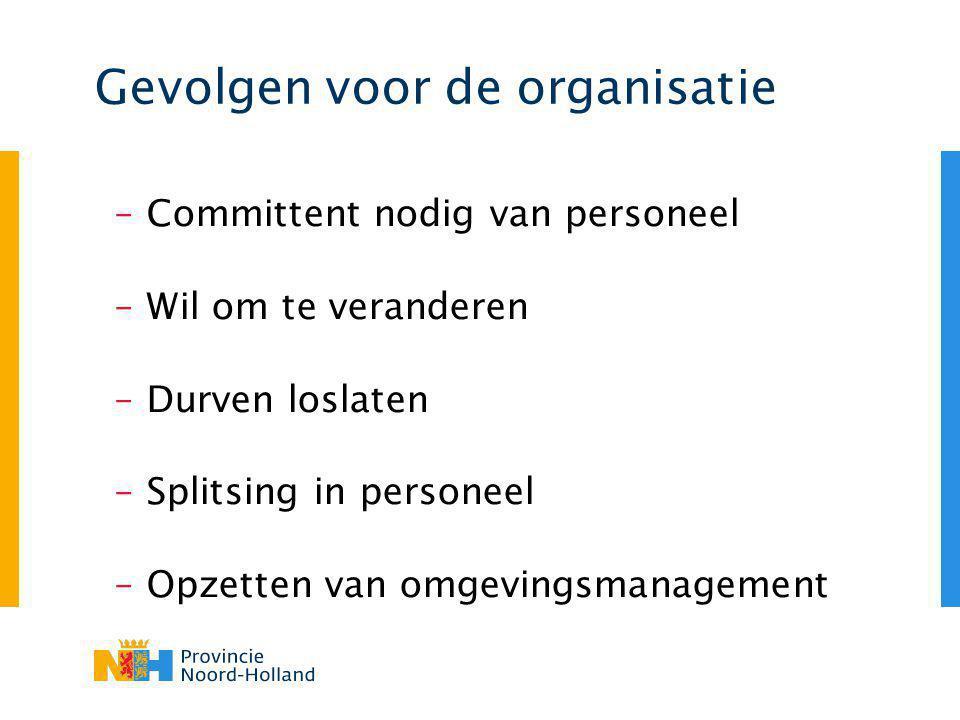 Gevolgen voor de organisatie
